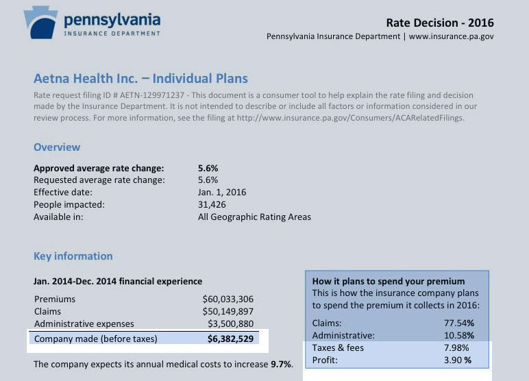 Aetna Health Insurance Pennsylvania
