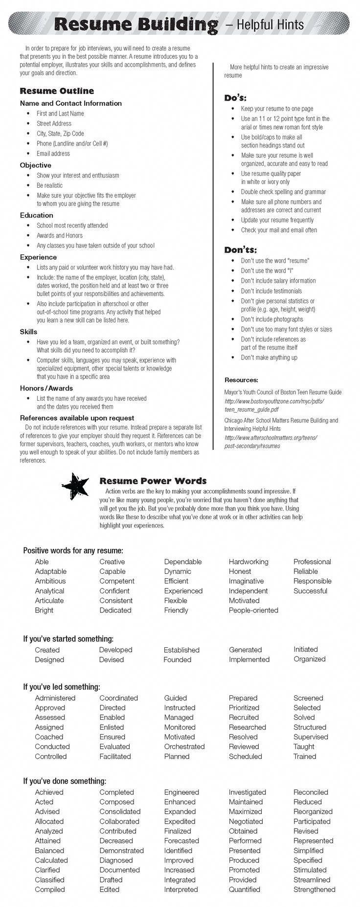 Accredited resume writing services