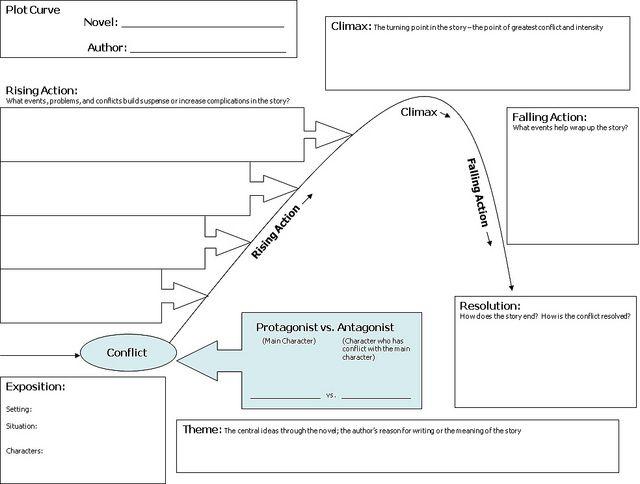 Plot Curve Diagram Plot Diagram Plot Chart Plot Graph