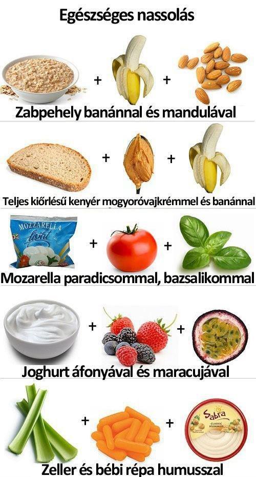 változatos étrend)