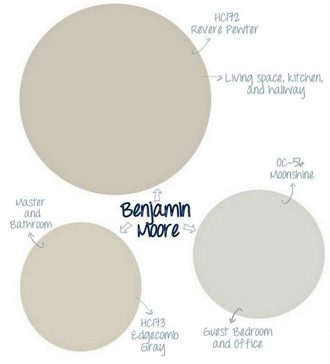Easy Whole House Paint Color Choose The Colors For Your Entire Benjamin Moore Revere Pewter Hc 172 Living