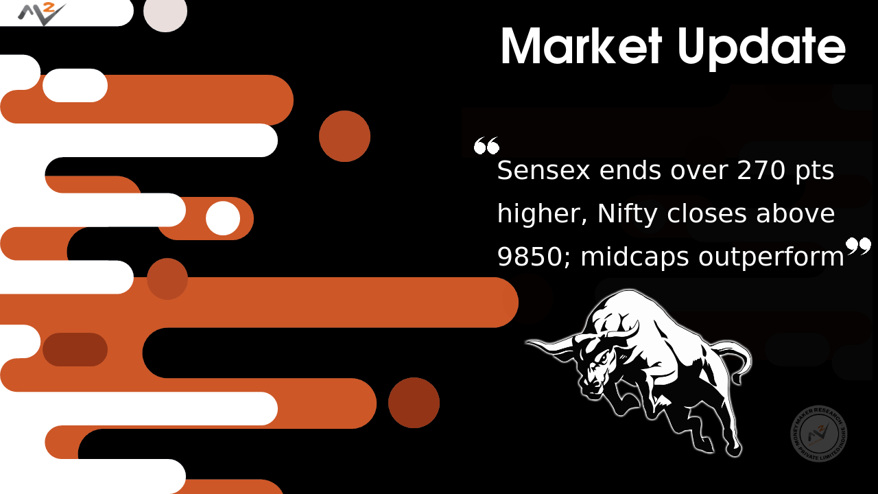 The Sensex closed up 276.16 points at 31568.01, while the