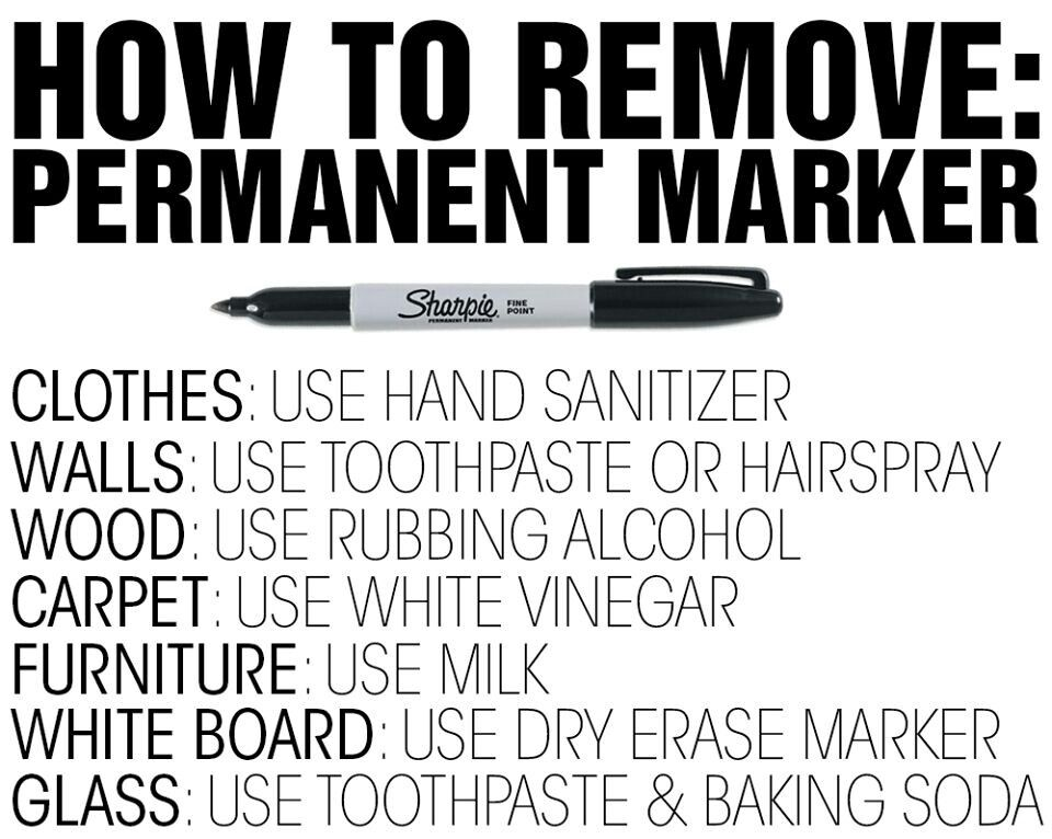 Good to know with images marker stain markers