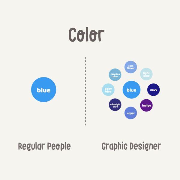 10 Differences Between Designers And Regular People Graphic Design Quotes Graphic Design Memes Graphic Design Humor