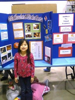 Science Fair Project: Which Chocolate Melts Faster