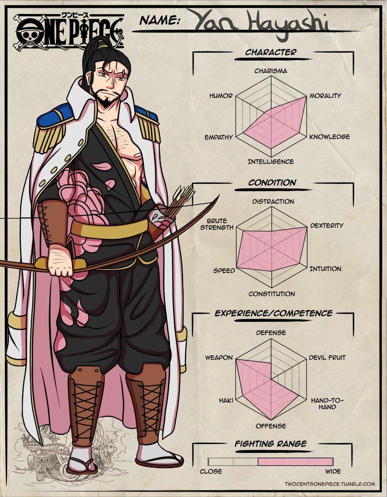 Yan Hayashi Marine Oc By Mranhimosity One Piece Content One