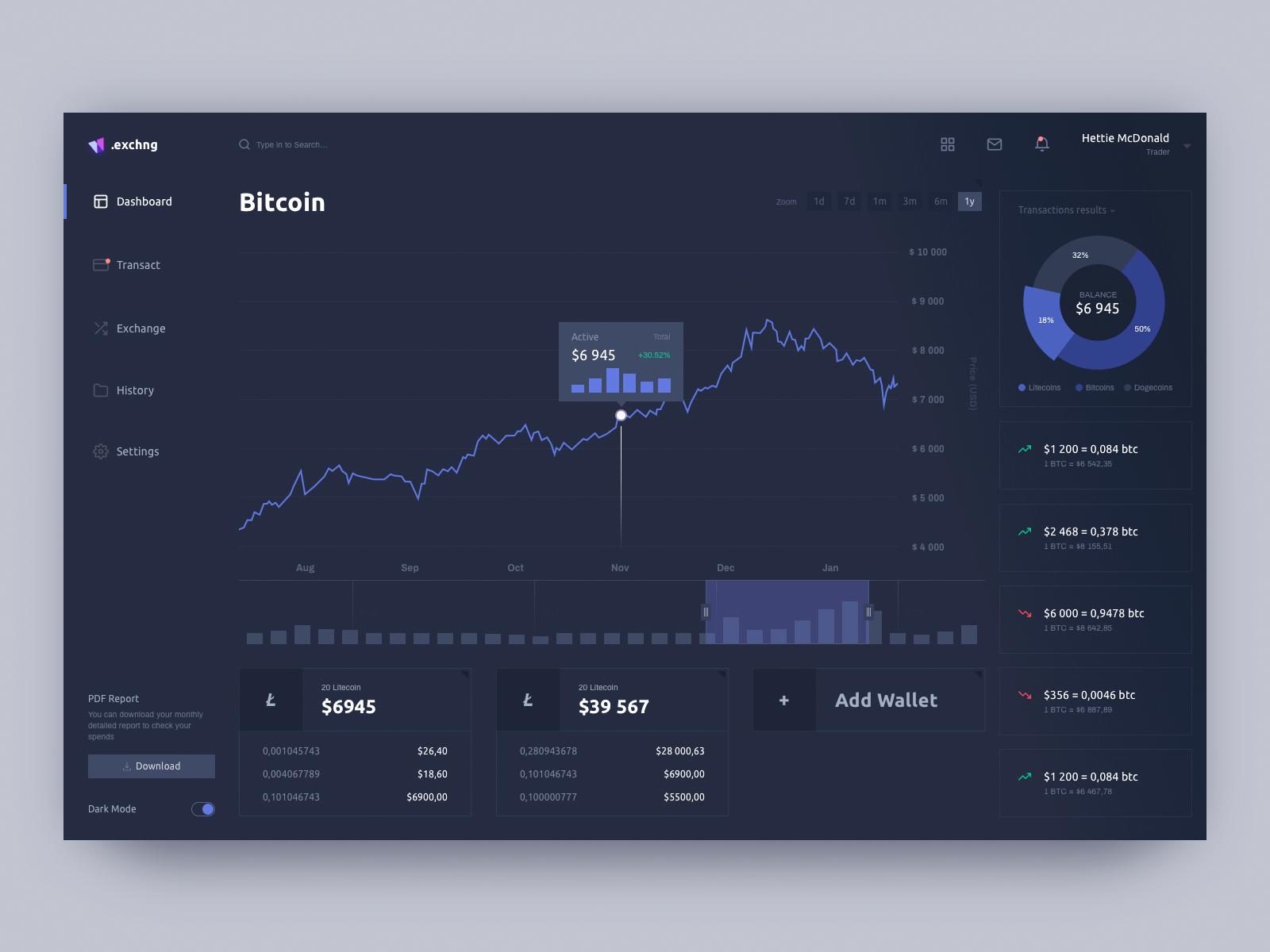 crypto exchange data