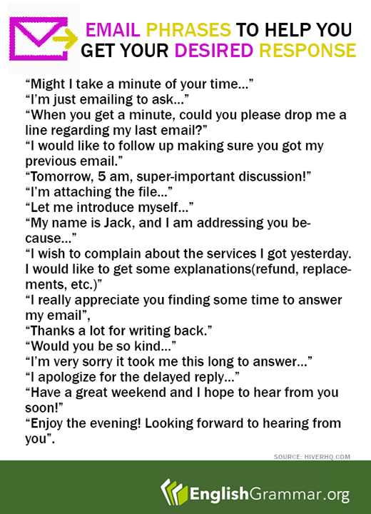 Email Phrases You Can Use To Persuade The Recipient To Take A Specific Action English Writing Skills Business Writing Writing Skills