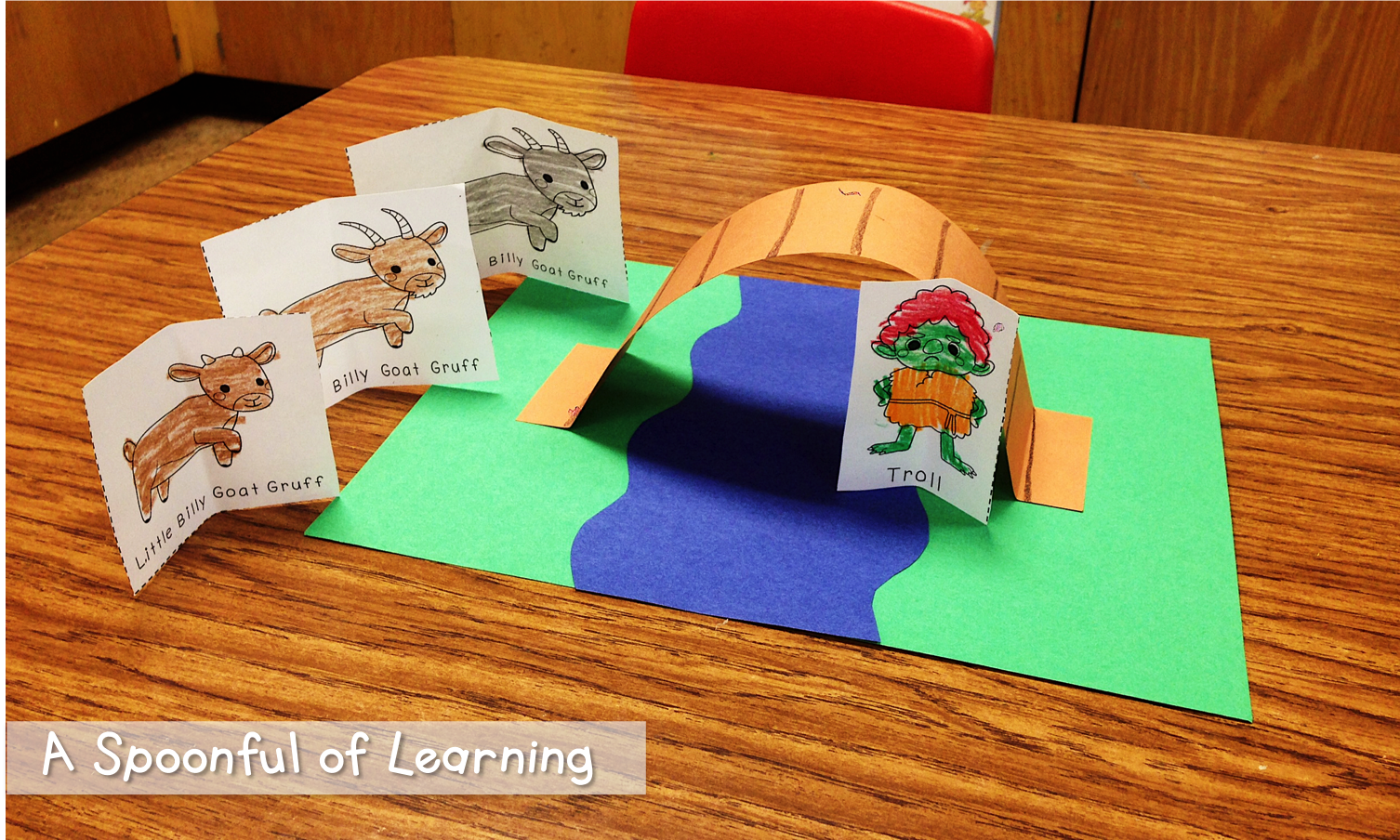A Spoonful Of Learning Three Billy Goats Gruff 5 Little