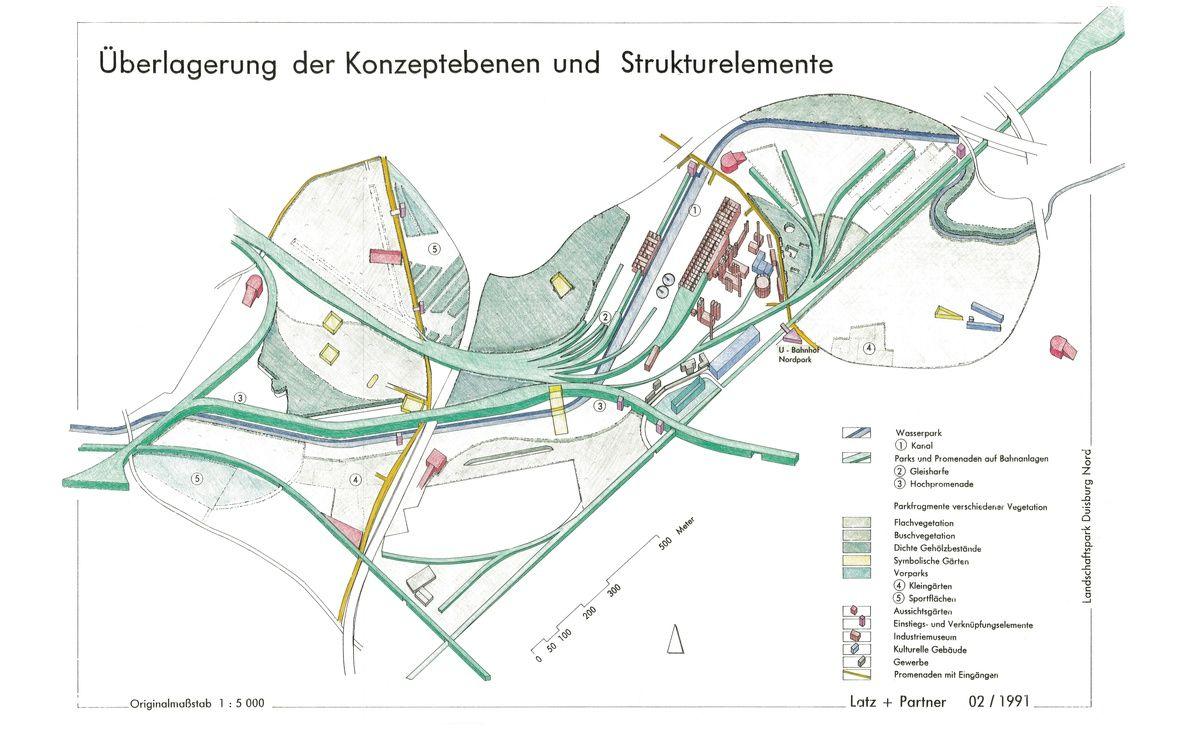 Duisburg Nord Landscape Park De Arquitectura