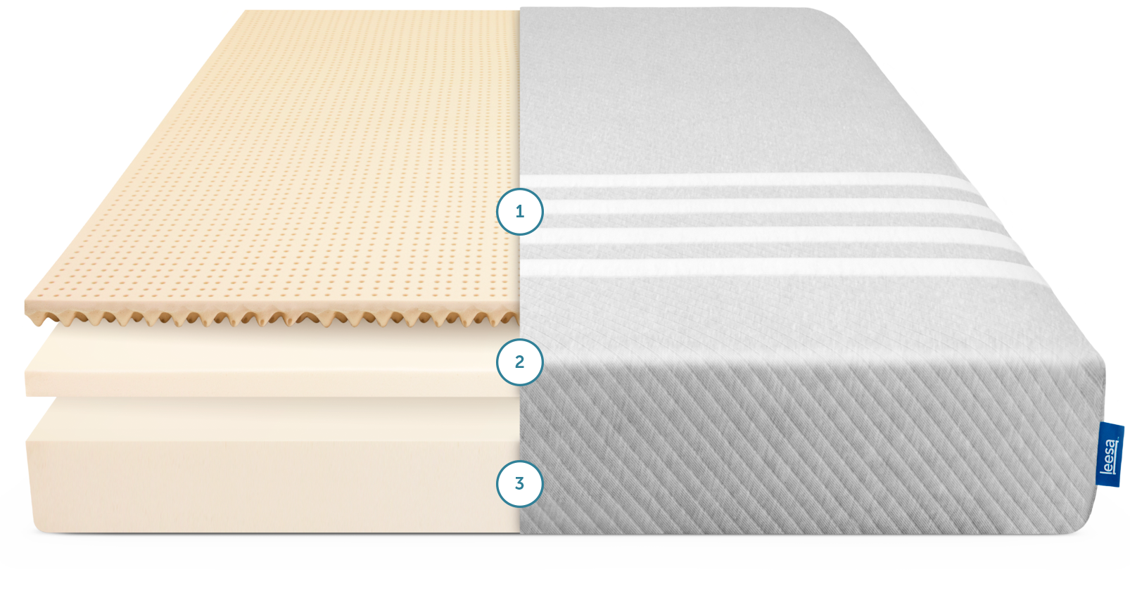 leesa mattress cutaway the modest man pinterest mattress