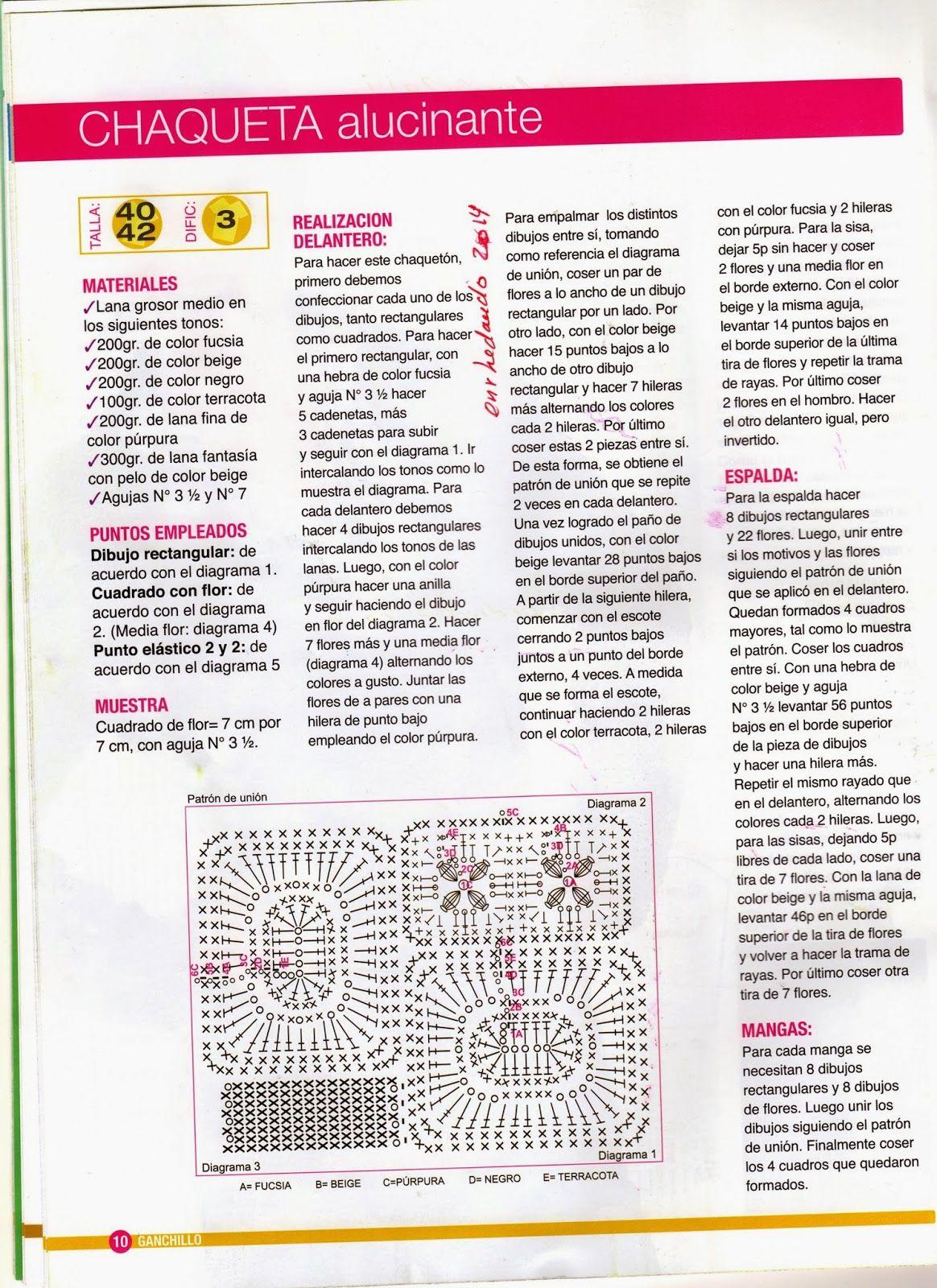 Chaqueta Alucinante de Tricot Instrucciones - Patrones Crochet ...