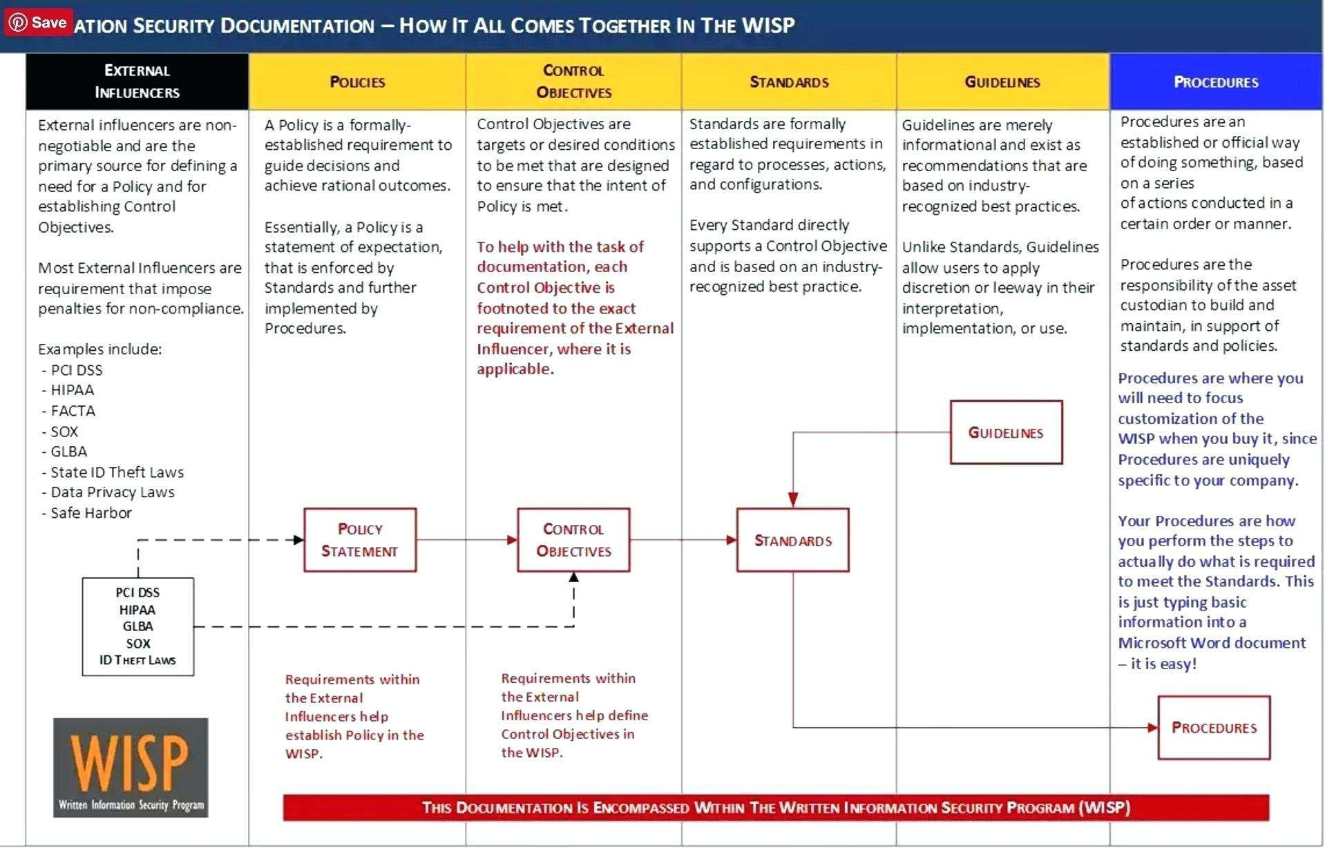 21 Contingency Plan Template For Business Business Continuity