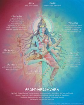 Tantra Yoga : What is Tantra Yoga - reprogramming the mind ...