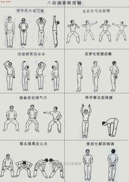 Muscle Building Qigong
