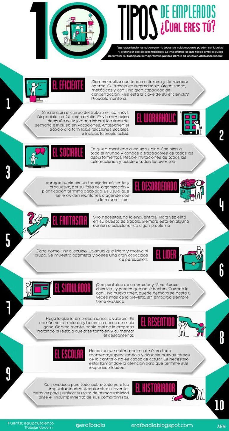 10 Tipos de Empleados - Infografía