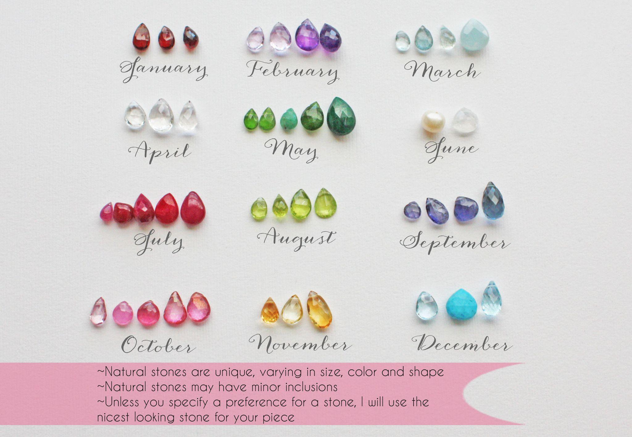 Cute All Stone Names Photos - Jewelry Collection Ideas - morarti.com