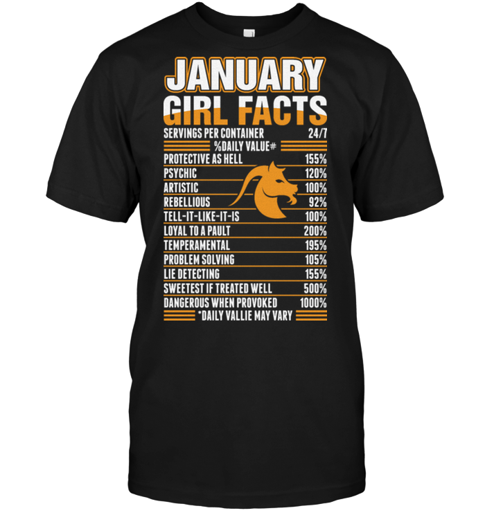 capricorn facts born in December & January birthday t