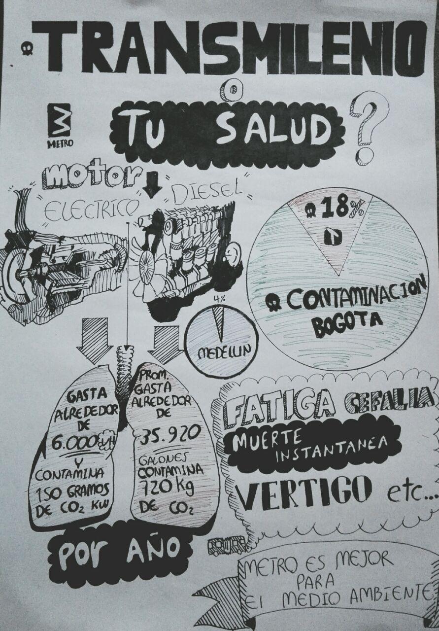 Pin de Santiago Castillo en anatomia | Pinterest | Anatomía