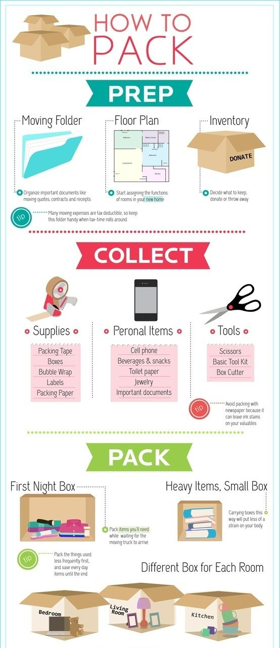 basic packing tips to help the move go smoother Packing Ideas
