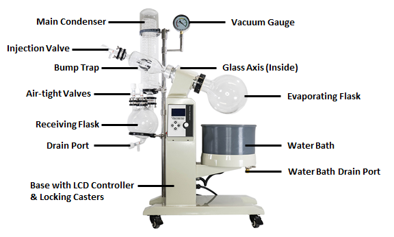 Image Result For Rotary Evaporator Parts And Function