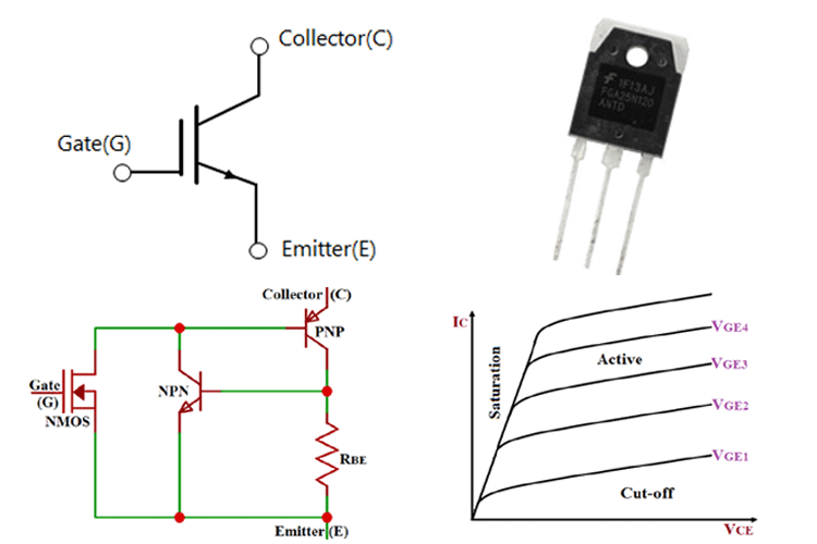Igbt Symbol Construction And Working In 2020 Transistors Switched Mode Power Supply Circuit Design