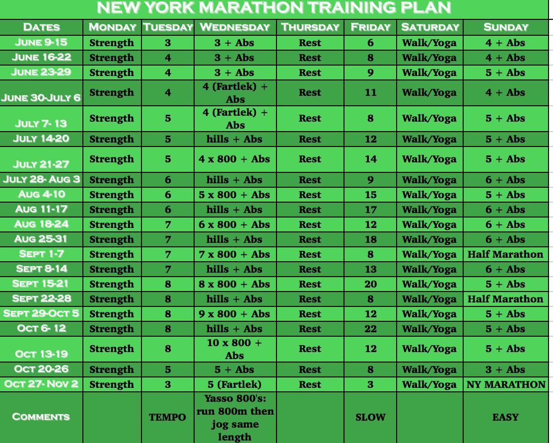 24 Week Half Marathon Training Schedule