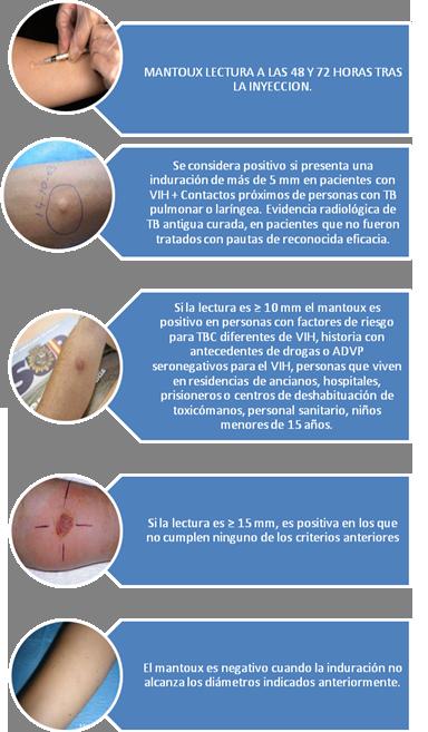 inyecciones para bajar de peso abdomen assessmente