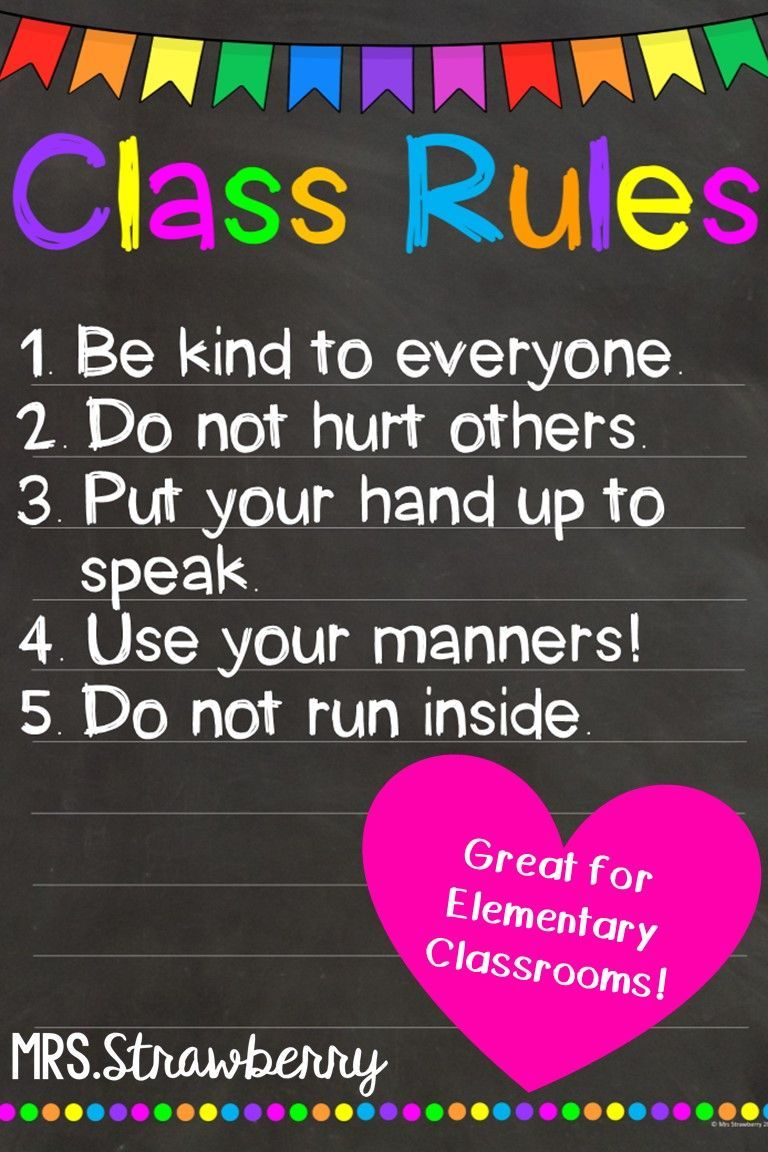 Chalkboard Class Rules Poster Editable Class Rules Poster