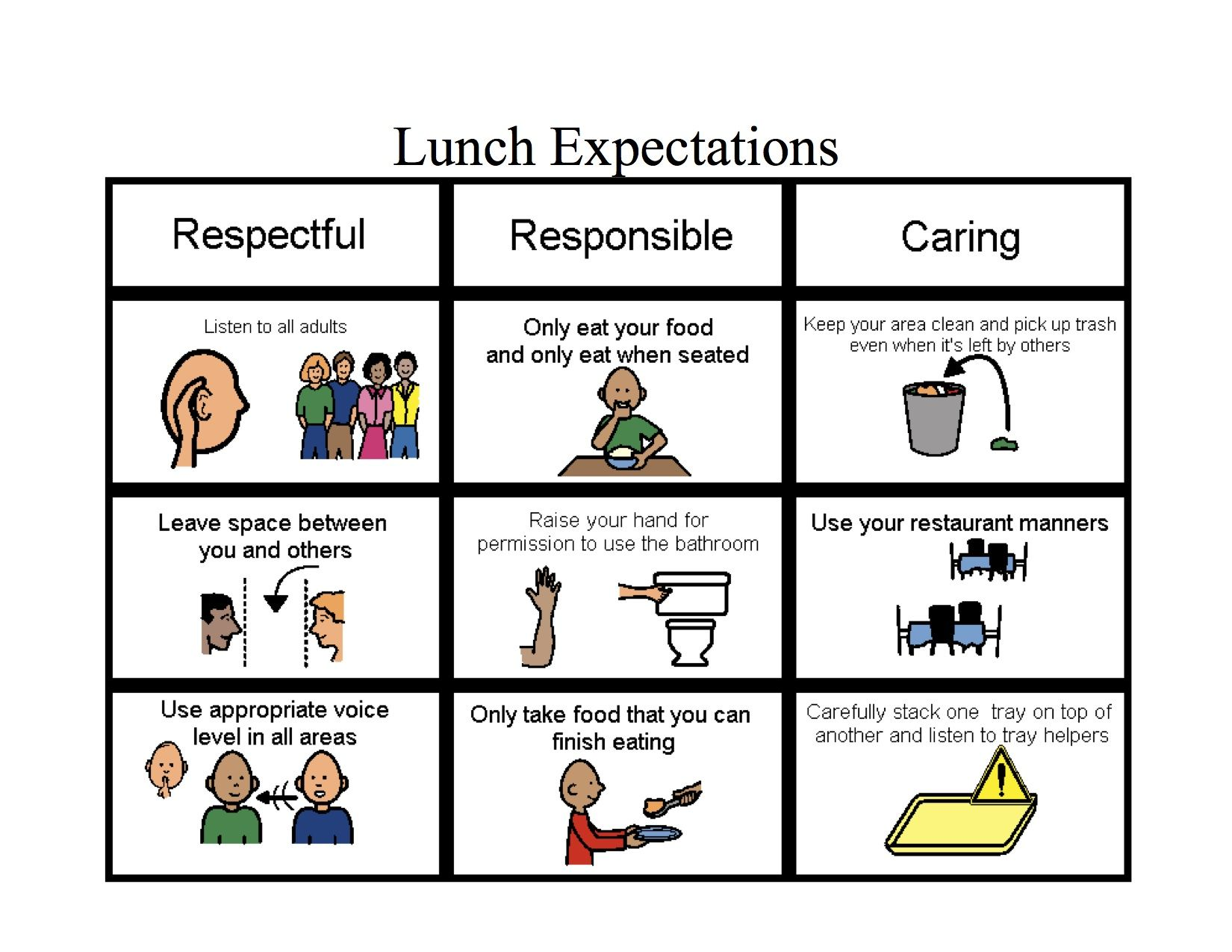 Lunch Expectations With Images