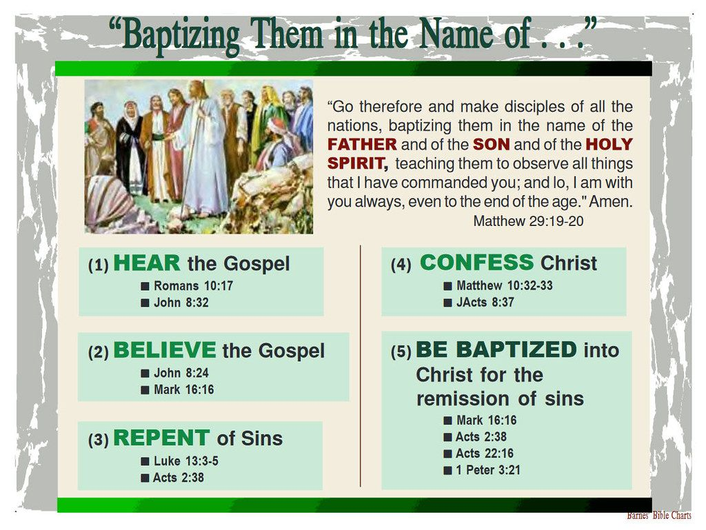 Baptizing Them in the Name of . . . Understanding the