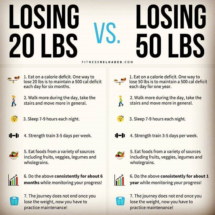 lose 9 lbs in 11 days diet