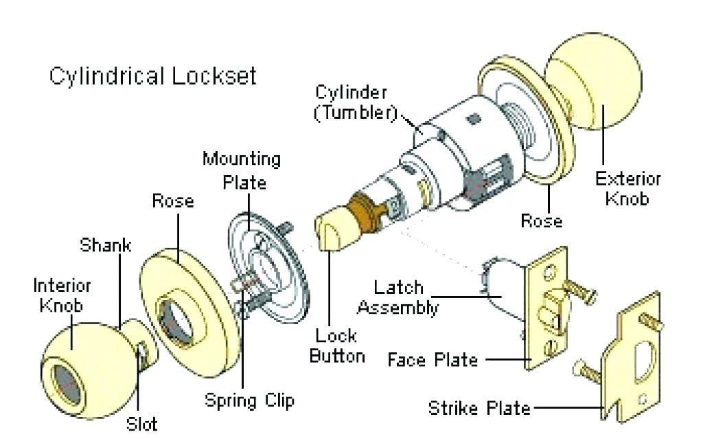 Schlage Door Handle Parts Handleset Iletisimco Doorknob Parts