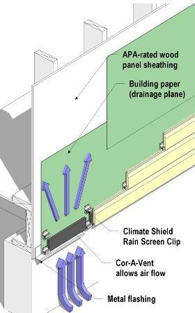 Rain Screen Siding Mataverdedecking Com Architectural Specification Wood Siding Siding