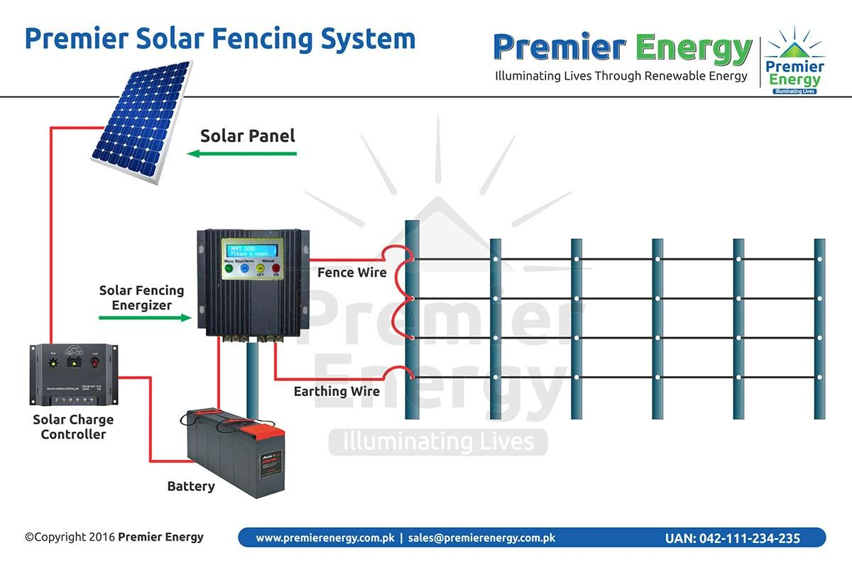 Solar Fencing System Prices In Pakistan 042 111 234 235 Electric Fence Schematic Fences