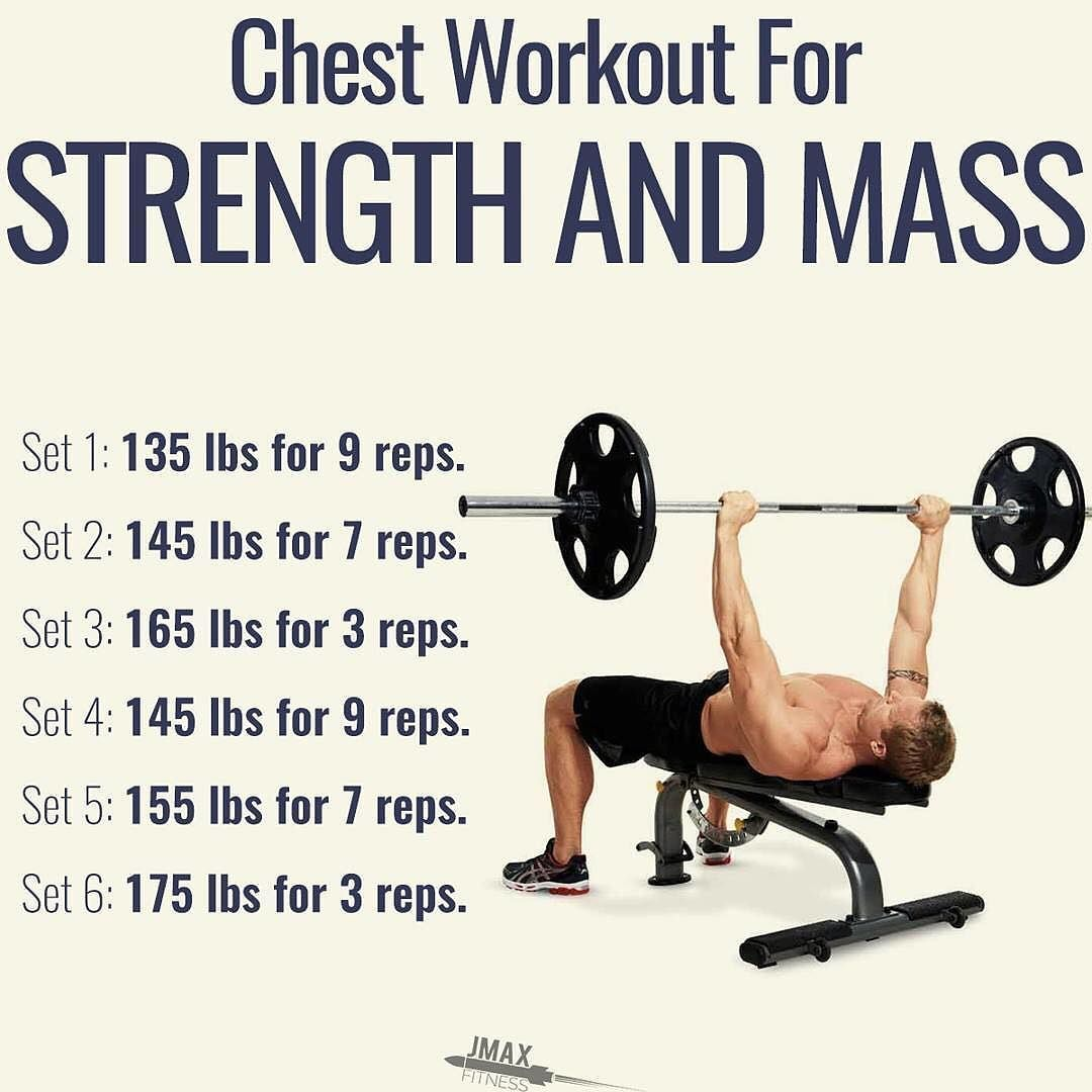 Chest Workout For Strength And Mass By Jmaxfitness If You Want To Build Chest Size And Strength At The Same Chest Workout Bench Press Workout Bench Workout