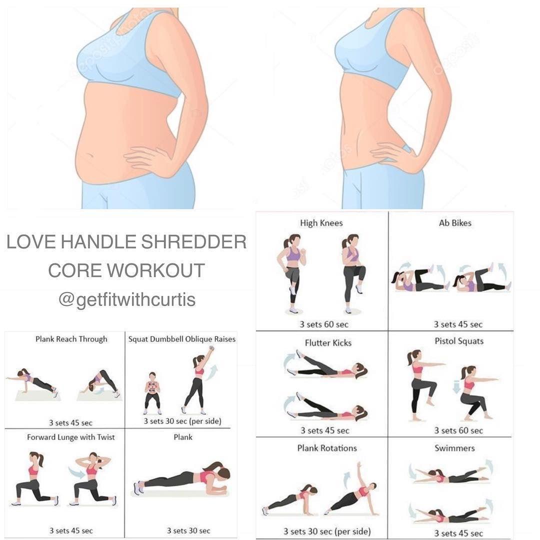 Anti-Hüftspeck-Workout: So wirst du deine Love Handles los #workoutplans