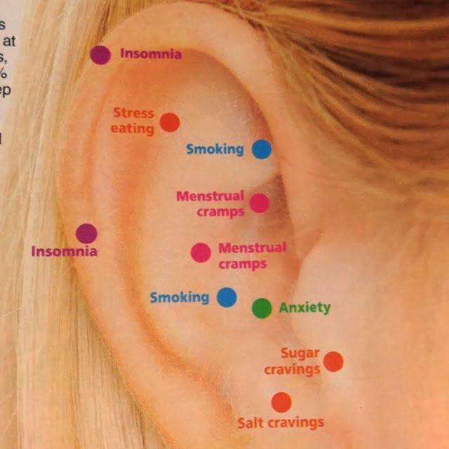 Akupunktur Ohr abnehmen Konjugation