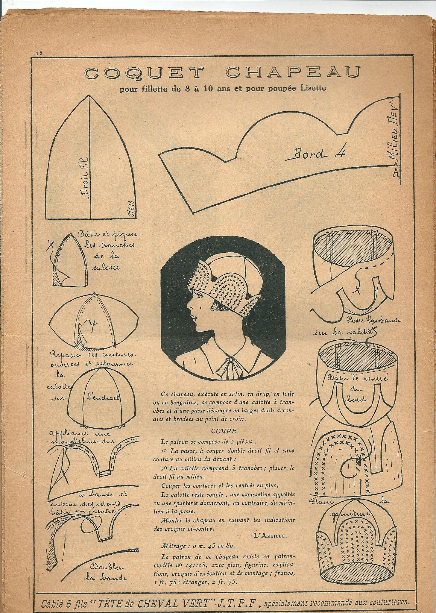 Une histoire de chapeaux... - MaryDol | Hüte, Perücke und Hütten