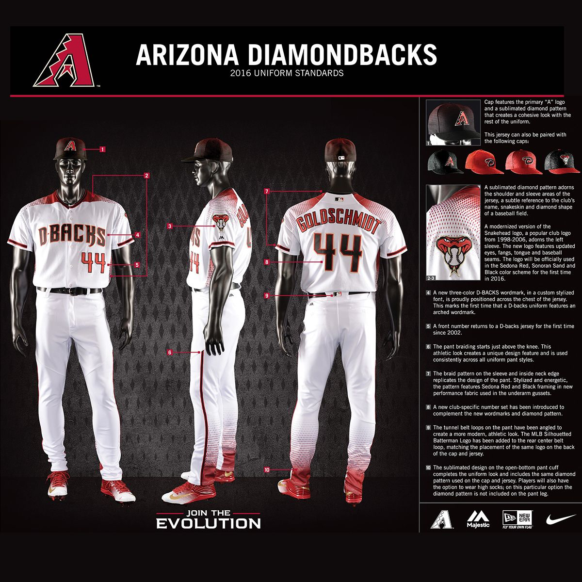 watch 836a8 d44ff 2016 Arizona Diamondbacks New Uniforms. Creating new word ...