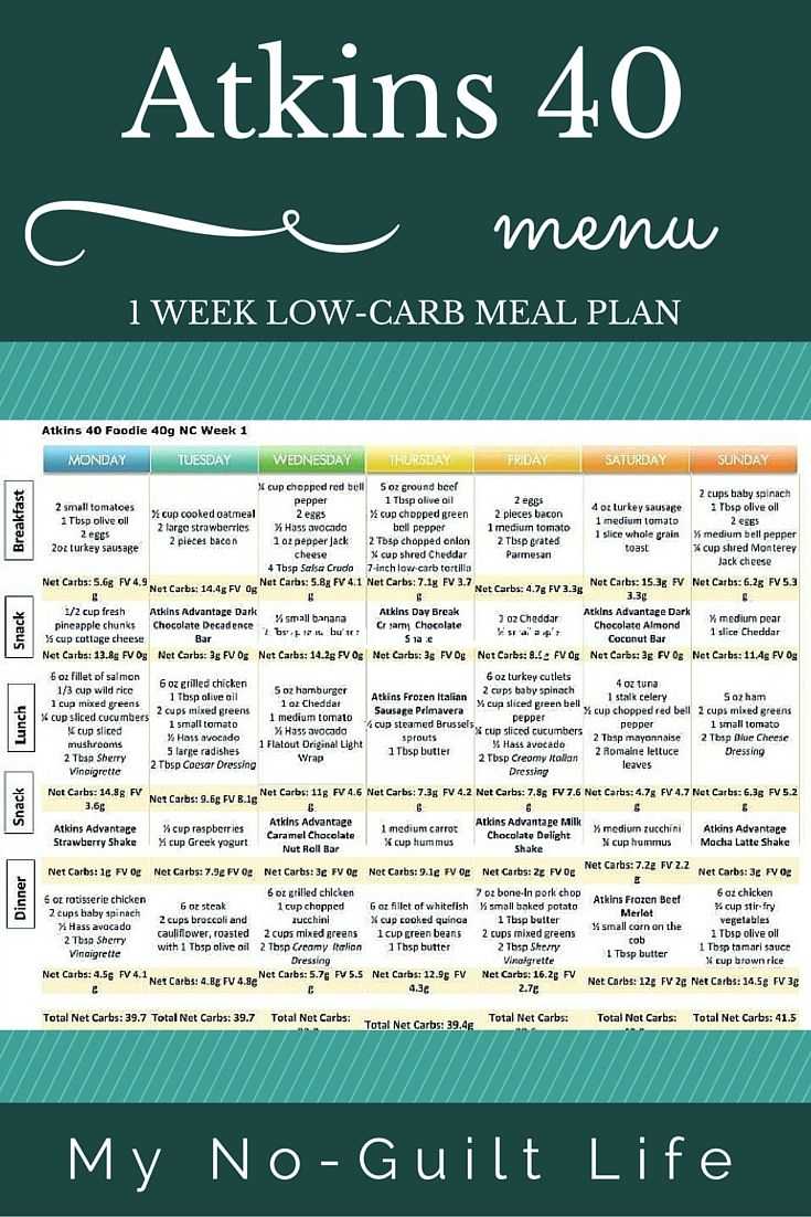 Low Carb Meal Plan Week 2