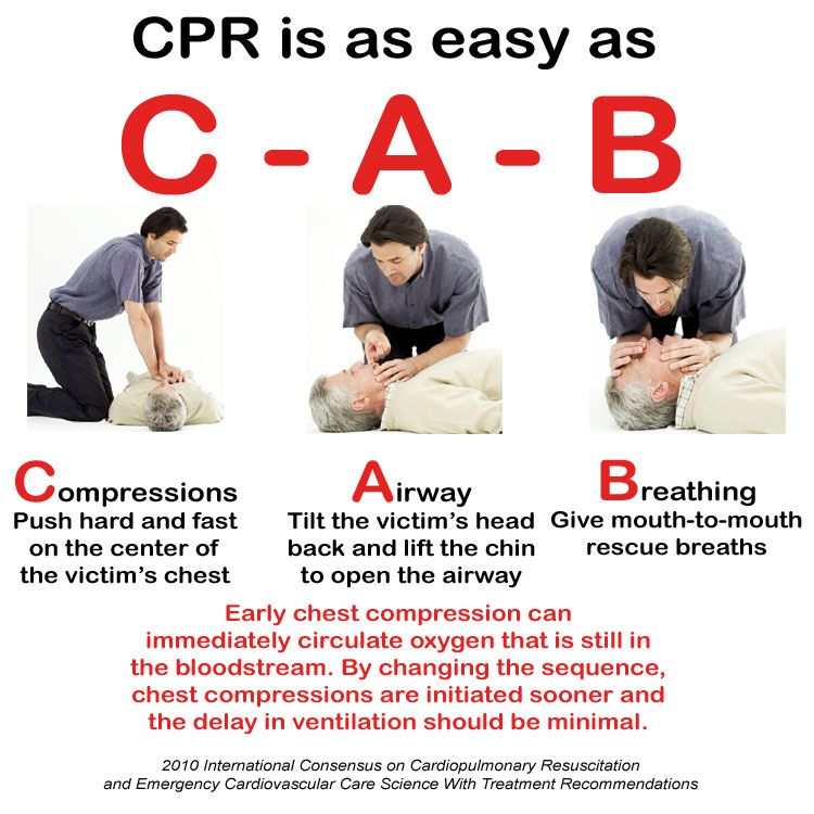 Cpr Tip How To Perform Cpr Cpr Classes Cpr Training