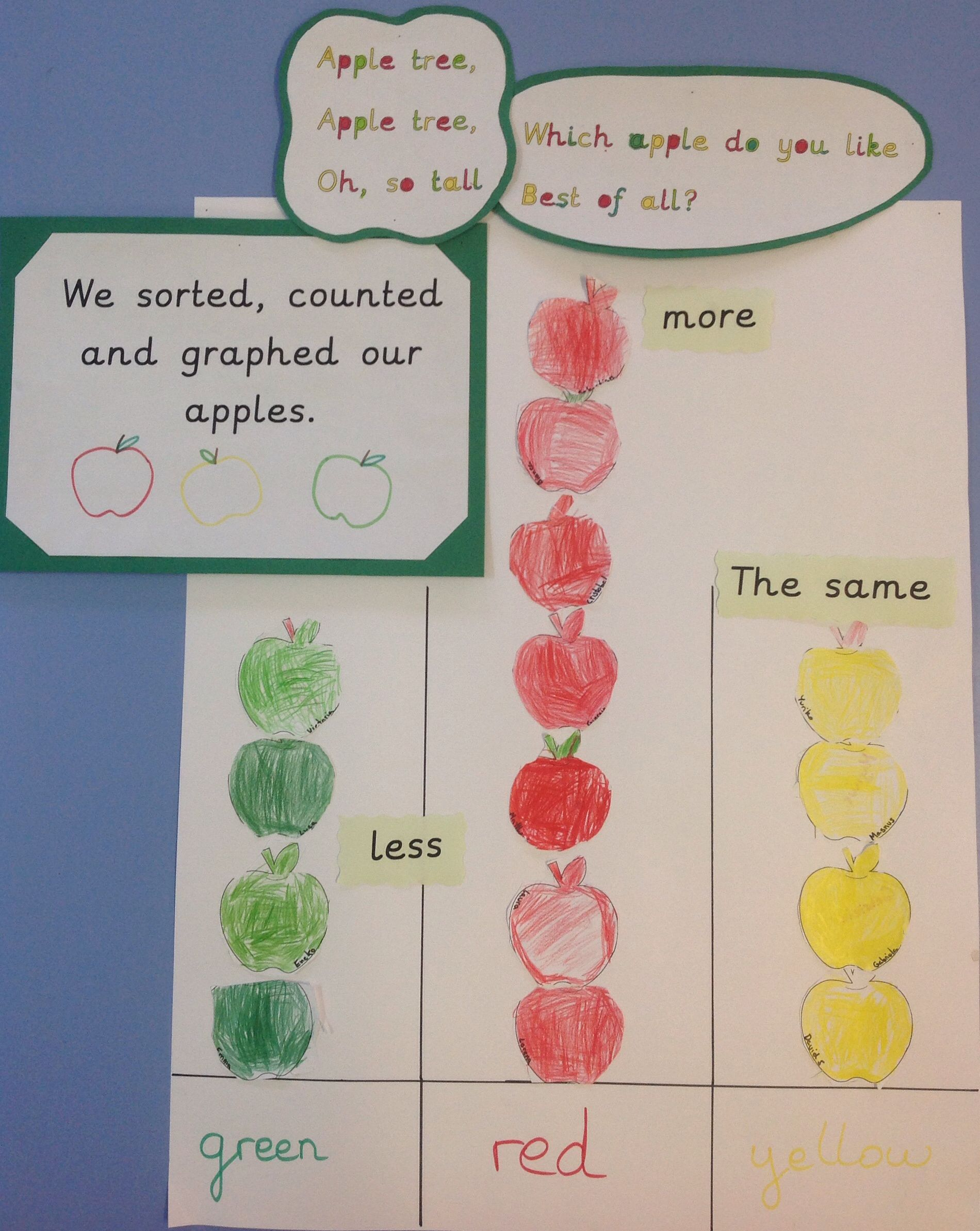 Fall Maths Apple Bar Graph