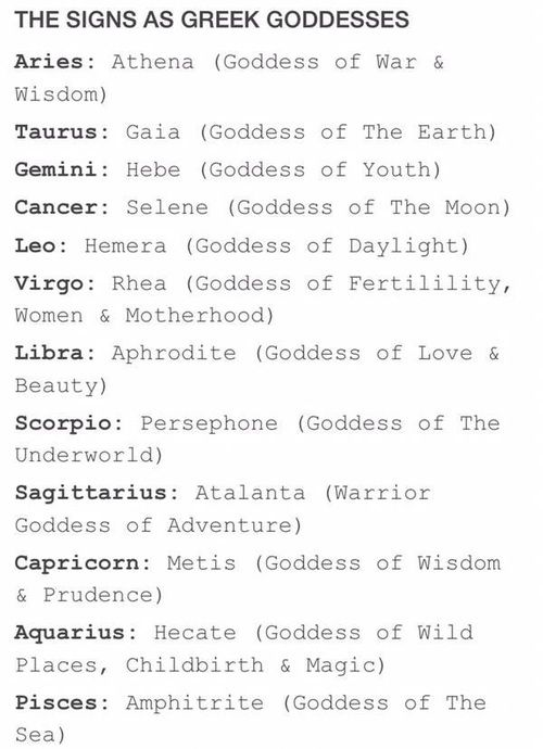 The 12 Zodiac Signs as Greek Goddesses. Cancer Zodiac Sign -