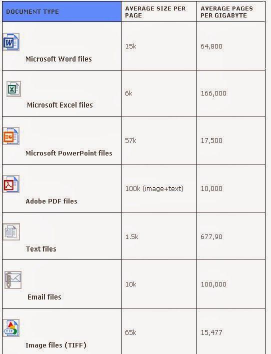 Damaged Pdf File Recovery