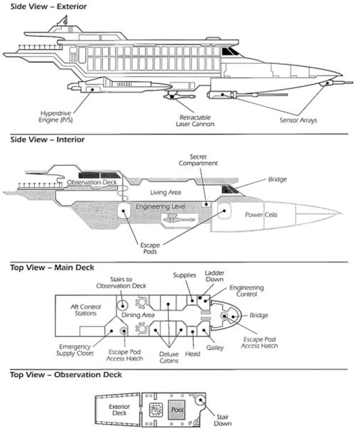 The Lady Luck Soro Suub Luxury Yacht 3000 diagram