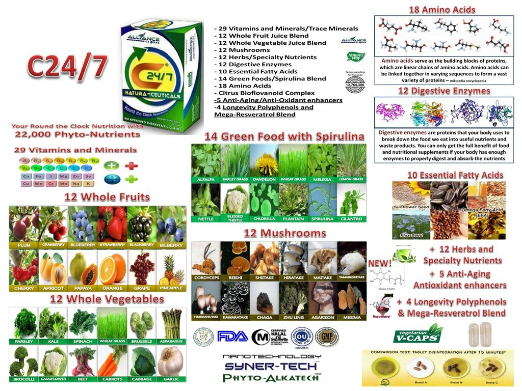 Pin by reporada on aim global product   Natural cancer cures