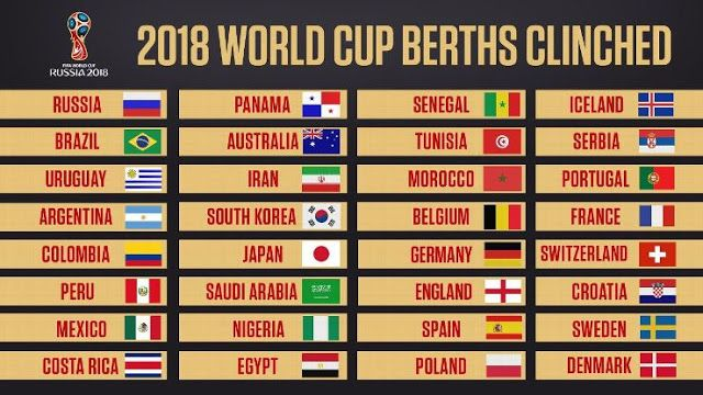 2018 World Cup Draws Is Here World Cup Fifa World Cup World Cup Draw