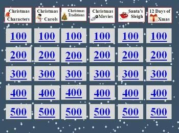 Christmas Holiday Jeopardy  Christmas Characters Classroom