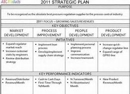 Image Result For Simple Roadmap Format For Strategic Planning